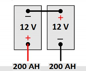 FAQ - Battery in series